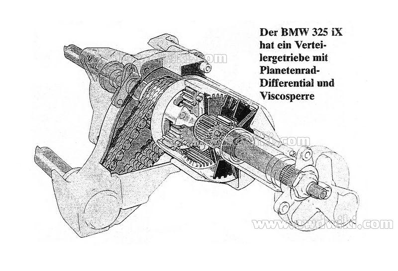 m  bmw all wheel drive explained