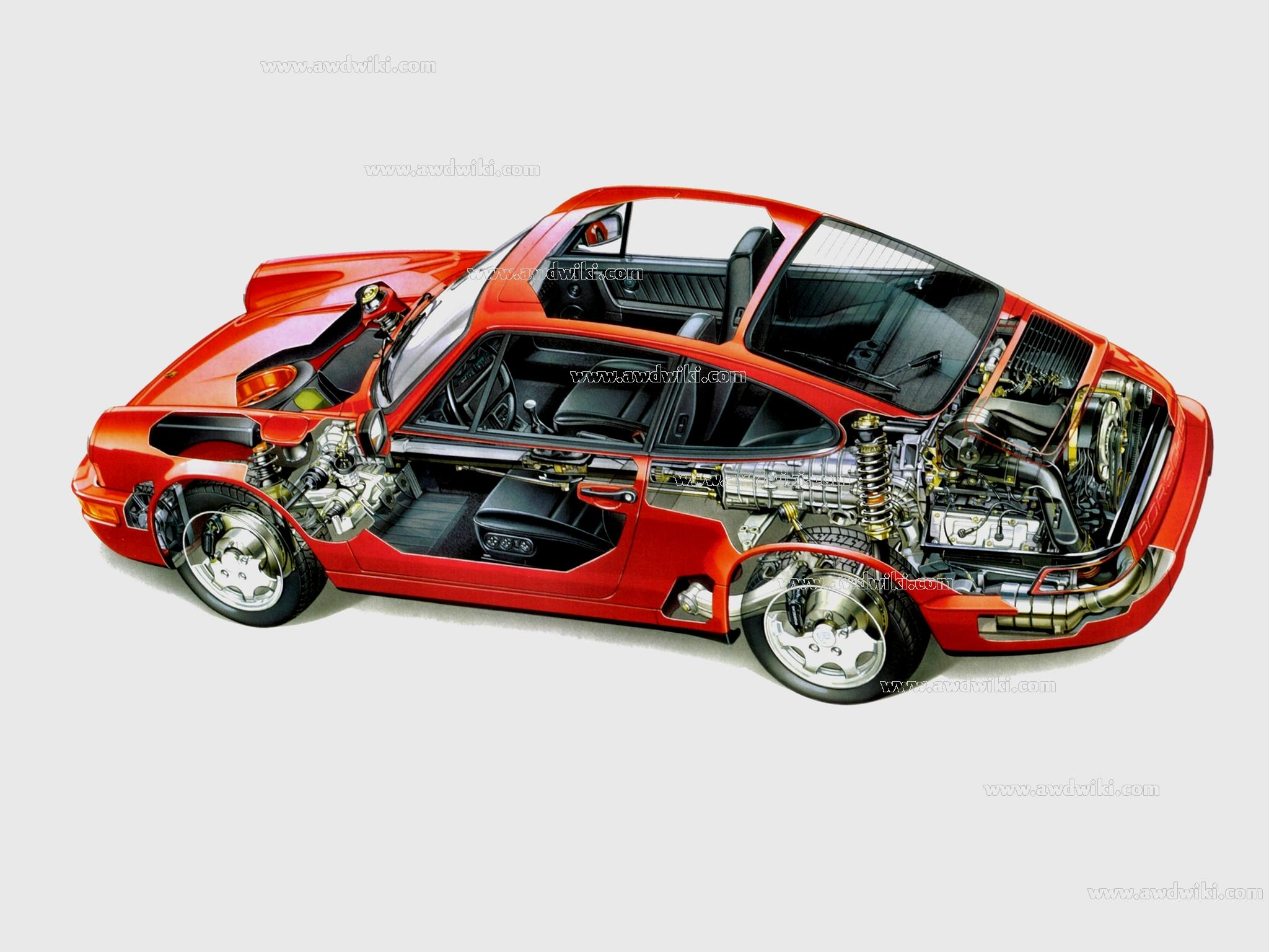 M porsche all wheel drive explained awd cars 4x4 vehicles 4wd trucks 4motion quattro