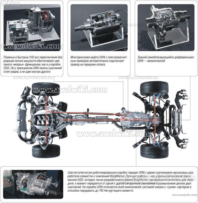 Throttle Position Sensor Wiki: M: Nissan All Wheel Drive Explained